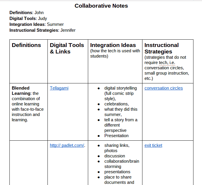 Collaborative Notes