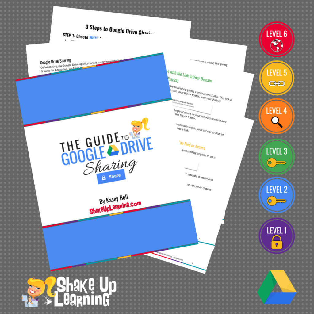 Google Drive Resources