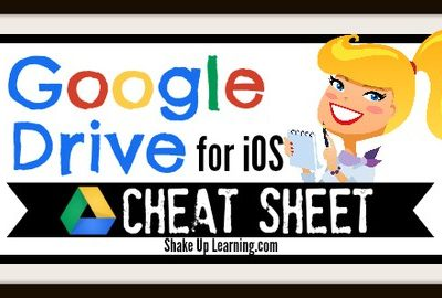 Google Drive for iOS Cheat Sheet