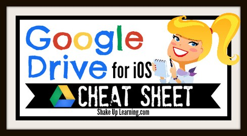 Google Drive for iOS CHEAT SHEET | from Shake Up Learning | www.shakeuplearning.com