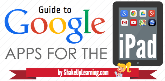 An Infographic Guide to Google Apps for the iPad | www.shakeuplearning.com | #gafe #google #ipad #apps #ios