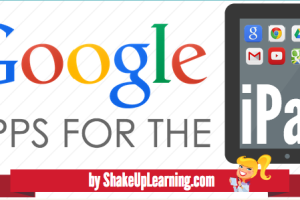 An Infographic Guide to Google Apps for the iPad