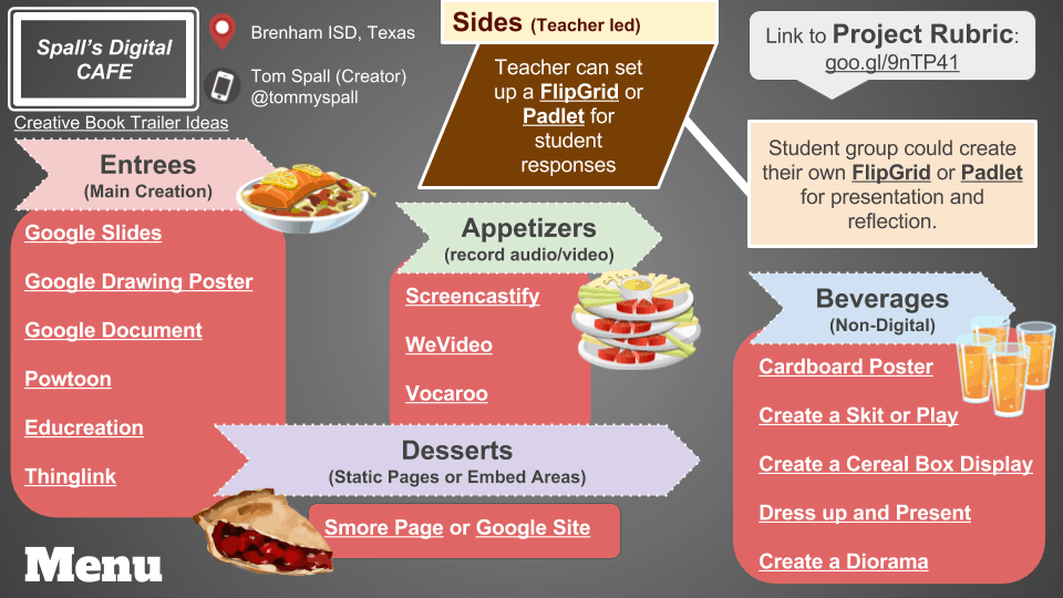 Digital Menu for Student Creation