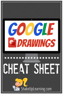 Google Drawings Cheat Sheet