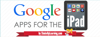 Google Apps for the iPad and iOS (The COMPLETE List!)