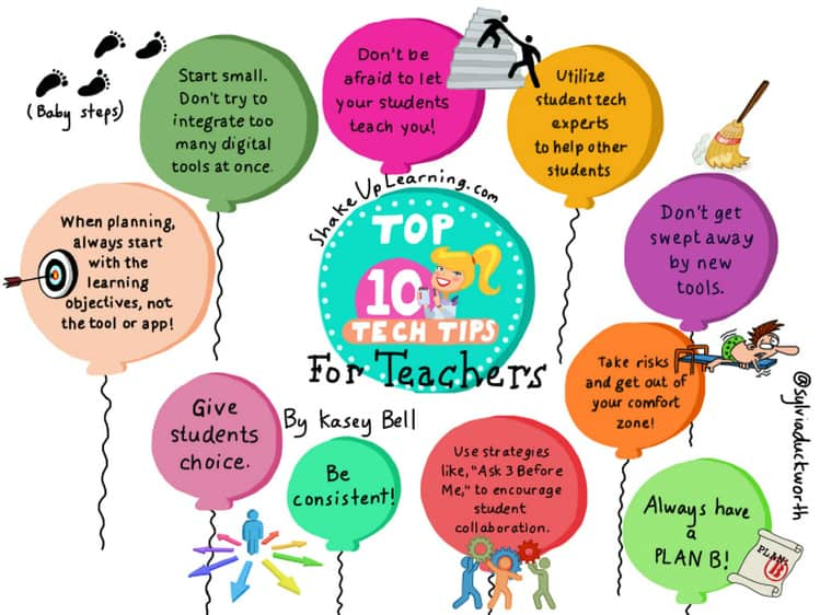 Top Ten Tech Tips for Teachers | www.ShakeUpLearning.com | #edtech #edchat #edtechchat