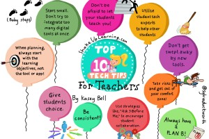Top 10 Tech Tips for Teachers #SketchNote