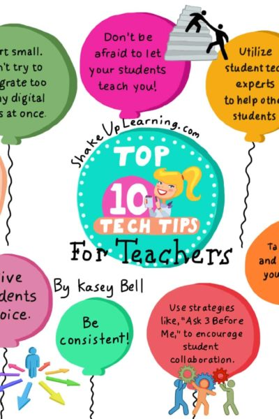 Top 10 Tech Tips for Teachers #SketchNote  | www.ShakeUpLearning.com | #edtech