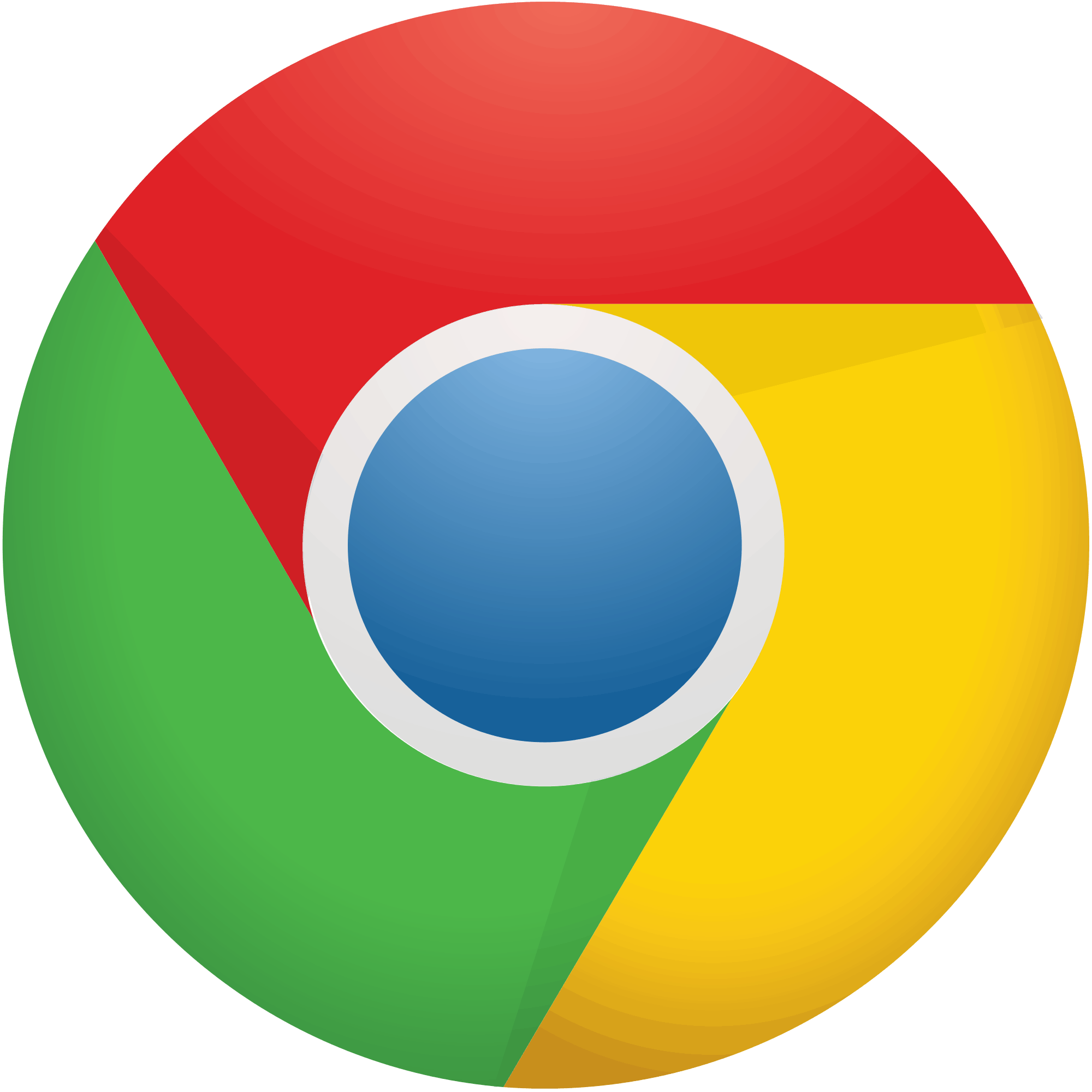 Google Chrome Resources