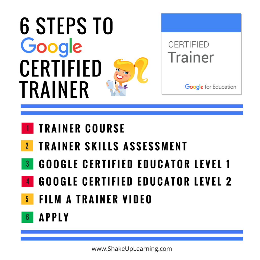 Google certifications shake up learning 6 steps to google certified trainer xflitez Image collections