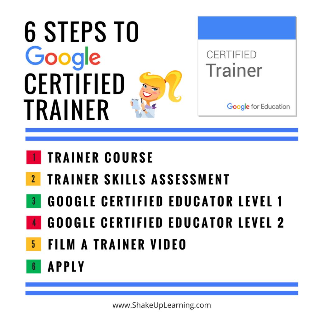 Uncategorized www google com br google chrome android - 6 Steps To Google Certified Trainer