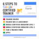 How to Become a Google Certified Trainer [infographic]