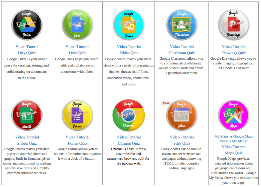 More Ideas for Badges in Professional Learning | Shake Up