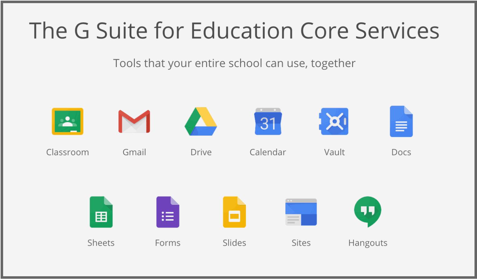 G Suite Core Services