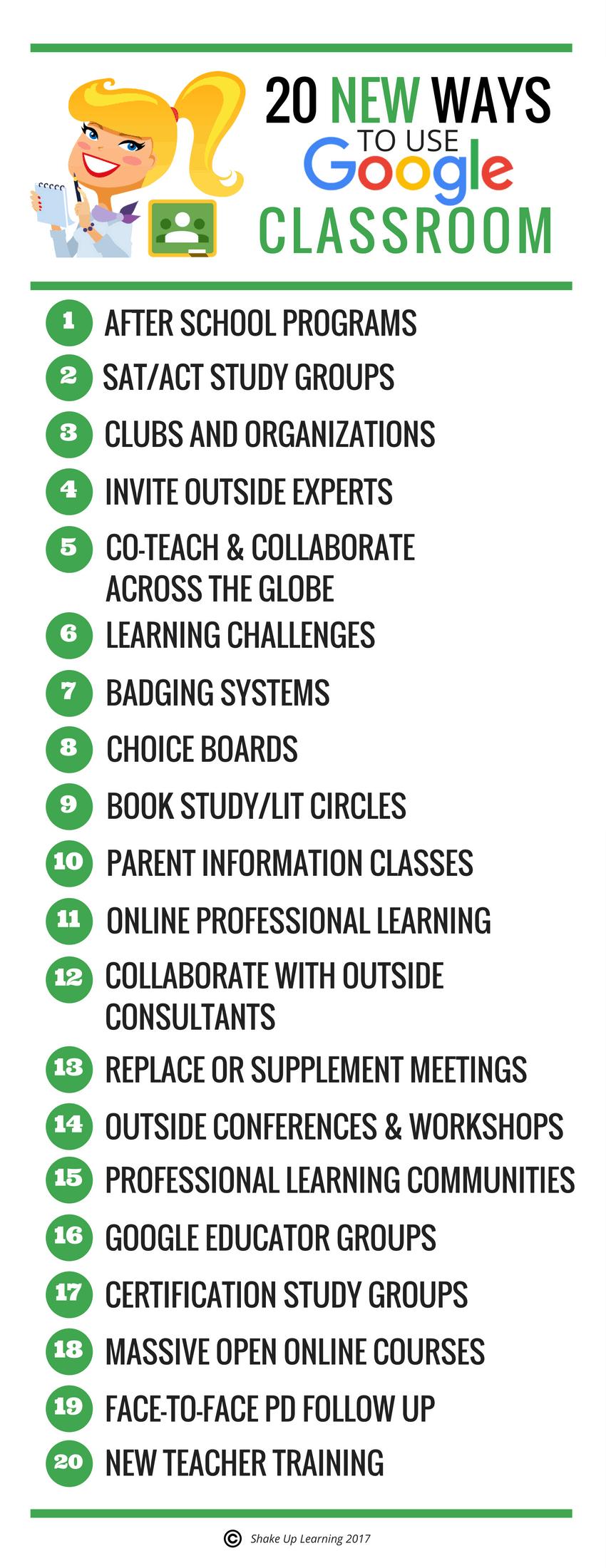 20 New Ways to Use Google Classroom