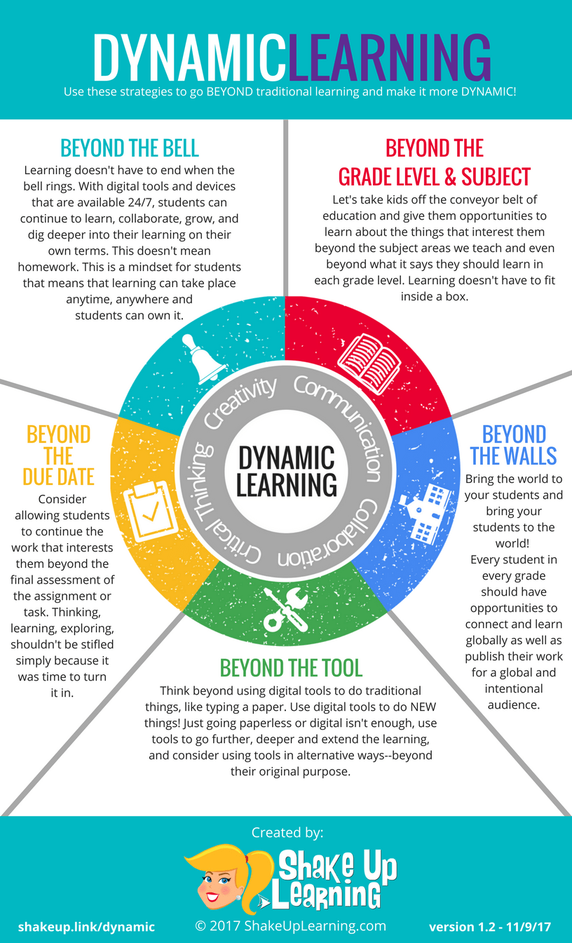 Dynamic Learning Framework Infographic v1.2
