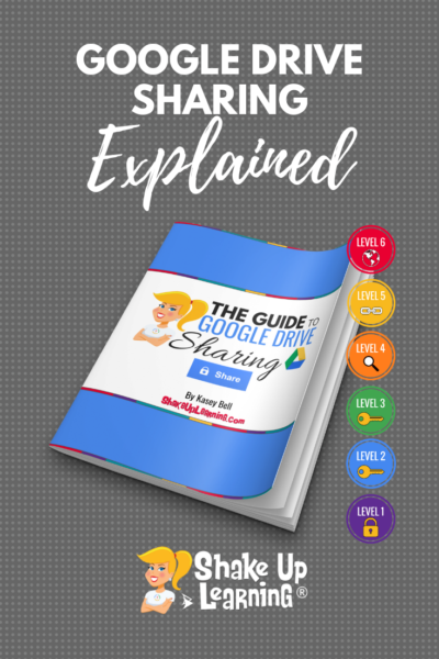 The Guide to Google Drive Sharing - FREE eBook