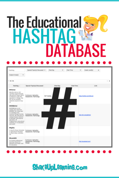 The Educational Hashtag Database