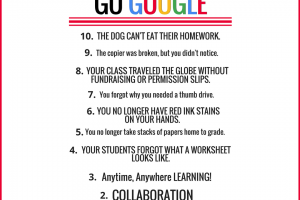 Top 10 Reasons Every School Should Go Google!