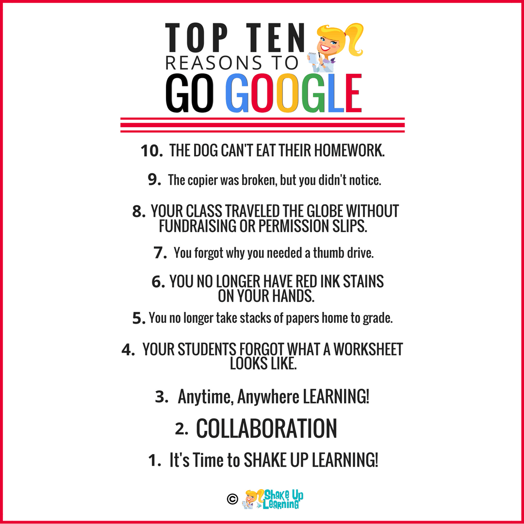 Top 10 Reasons Every School Should Go Google! | Shake Up
