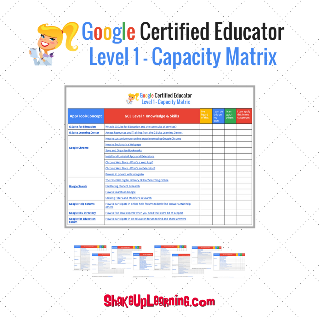 Google certifications shake up learning google certified educator capacity matrix level 1 xflitez Image collections