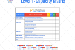 Google Certified Educator Capacity Matrix (Level 1)