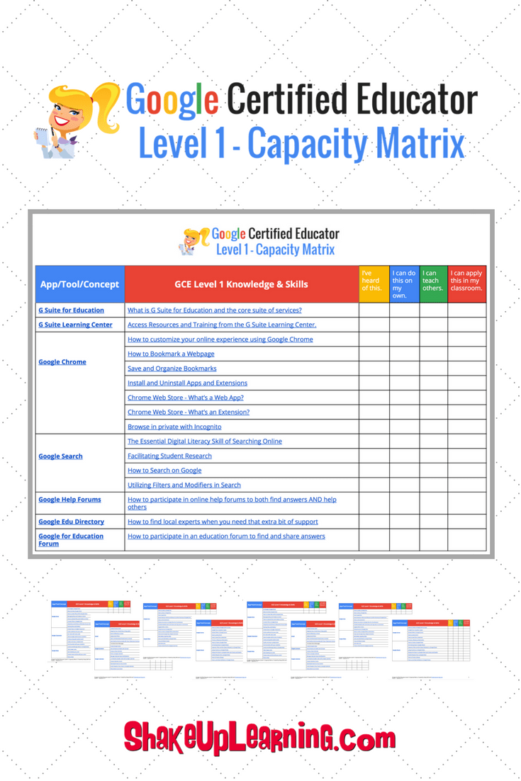 Google Certified Educator Level 1 Capacity Matrix