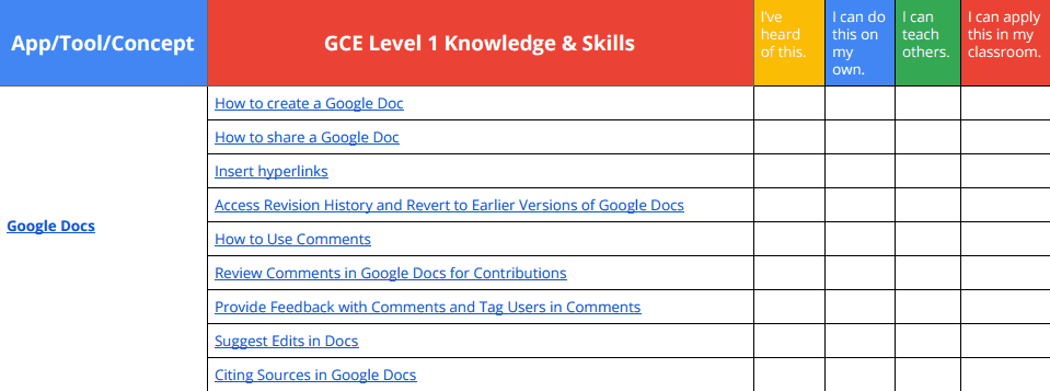 What You Need to Know to Pass the Google Certified Educator Level 1 Exam