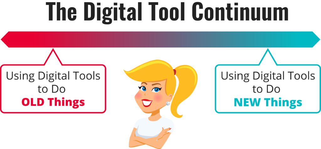 Digital Tool Continuum