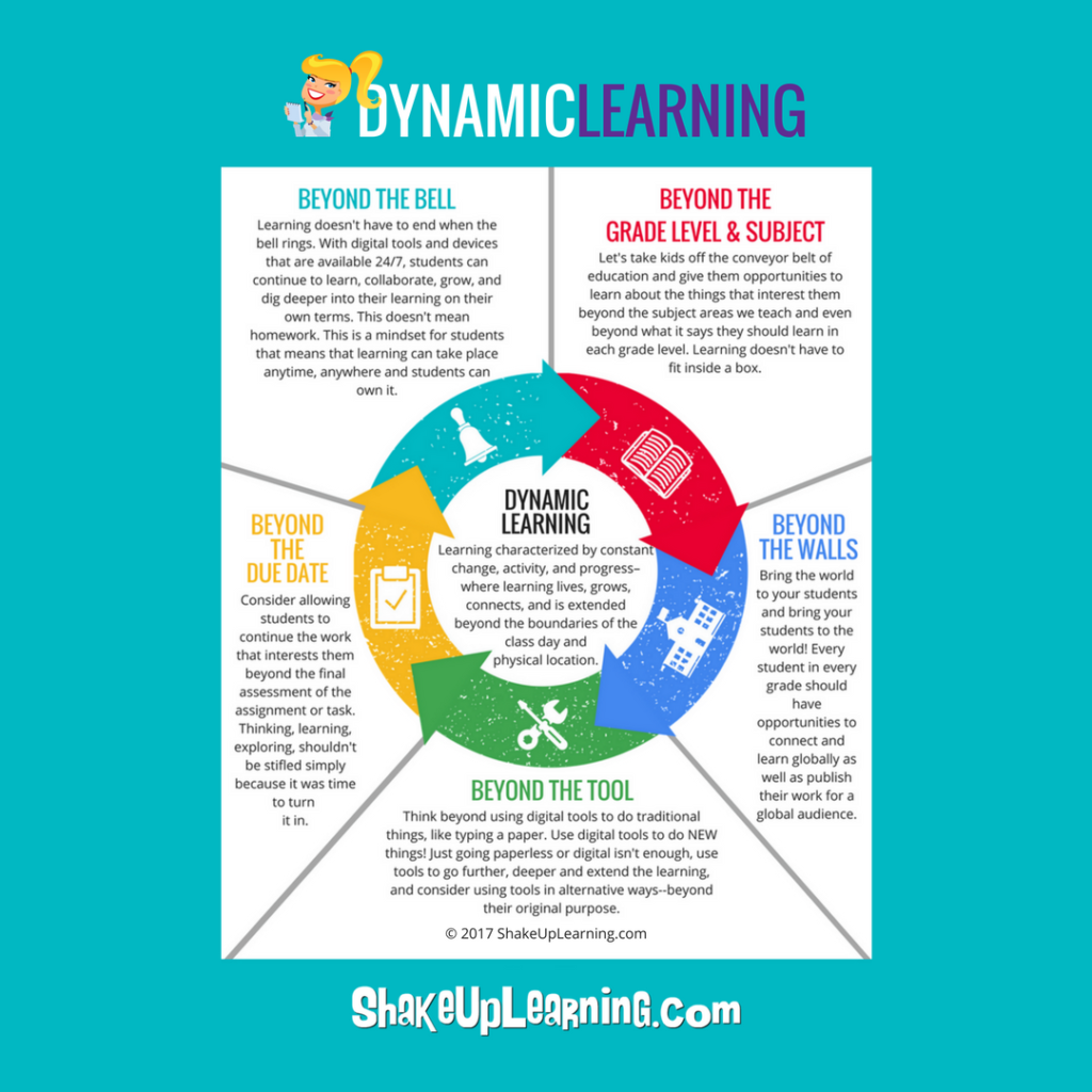 dynamic education Dynamic's education zone is your one-stop-shop for ce credits general courses real wealth management 32 ce credits/hour smarter giving for greater effect.