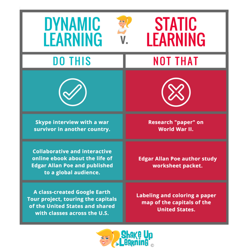 shake up learning website and blog - dynamic learning v static learning (do this not that)