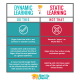 Dynamic Learning v. Static Learning (DO THIS, NOT THAT)