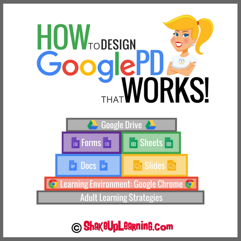 Uncategorized www google com br google chrome android - How To Design Google Pd That Works