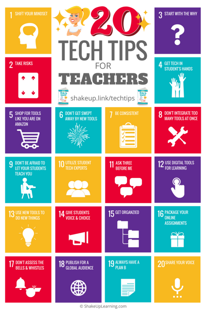 Top 20 Tech Tips for Teachers