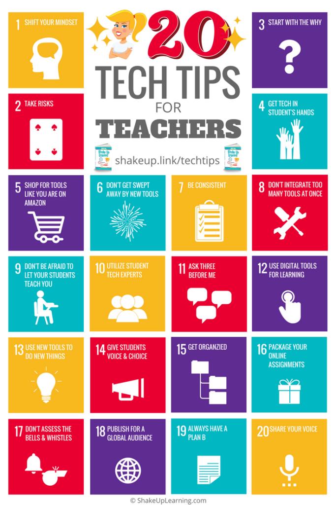 Top 20 Tech Tips for Teachers