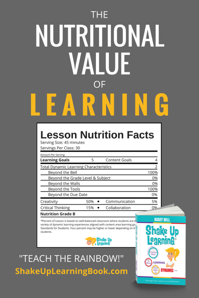 THE NUTRITIONAL VALUE OF LEARNING
