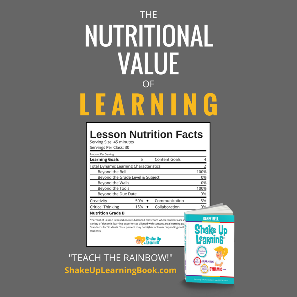 Shake up learning website and blog the nutritional value of learning fandeluxe Choice Image