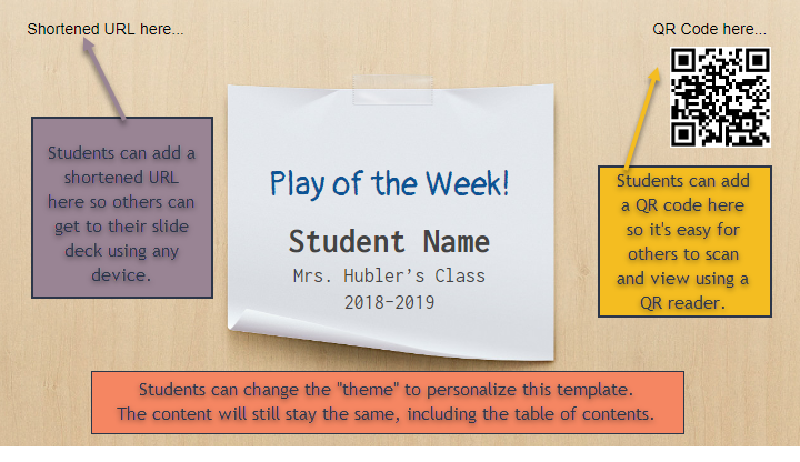 "Every Student is an MVP: ""The Play of the Week"" with Google Slides"