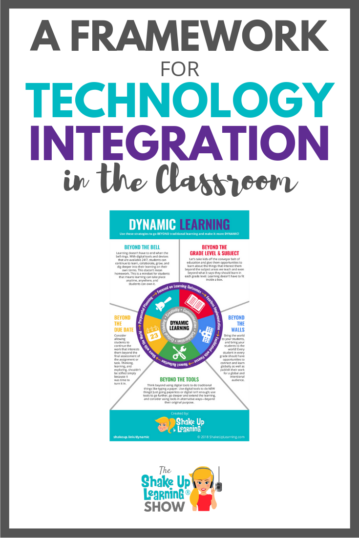 A Framework for Meaningful Technology Integration – SULS003