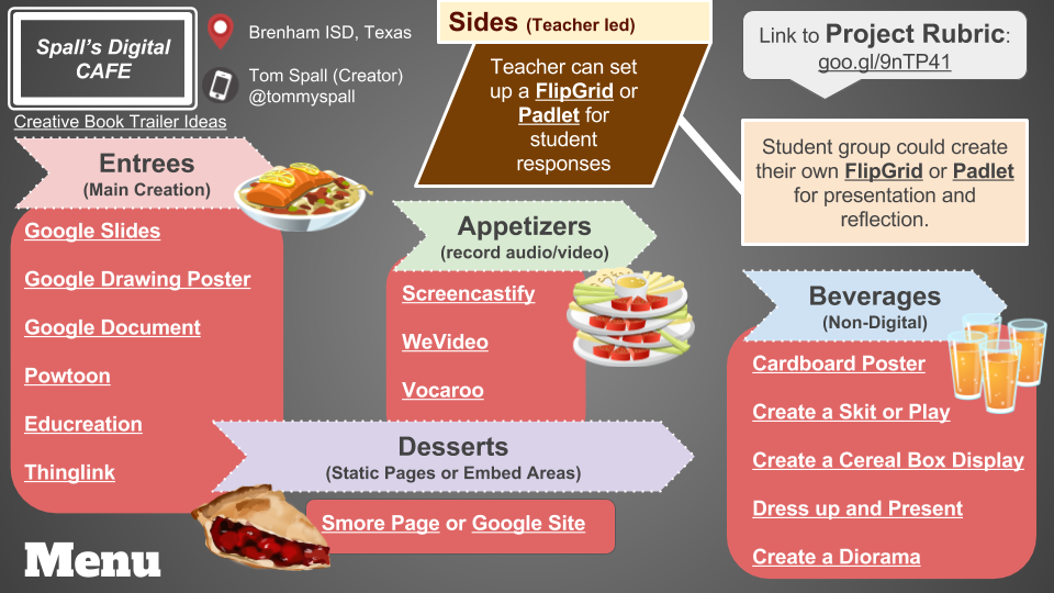 The Teacher's Guide to Digital Choice Boards – SULS008