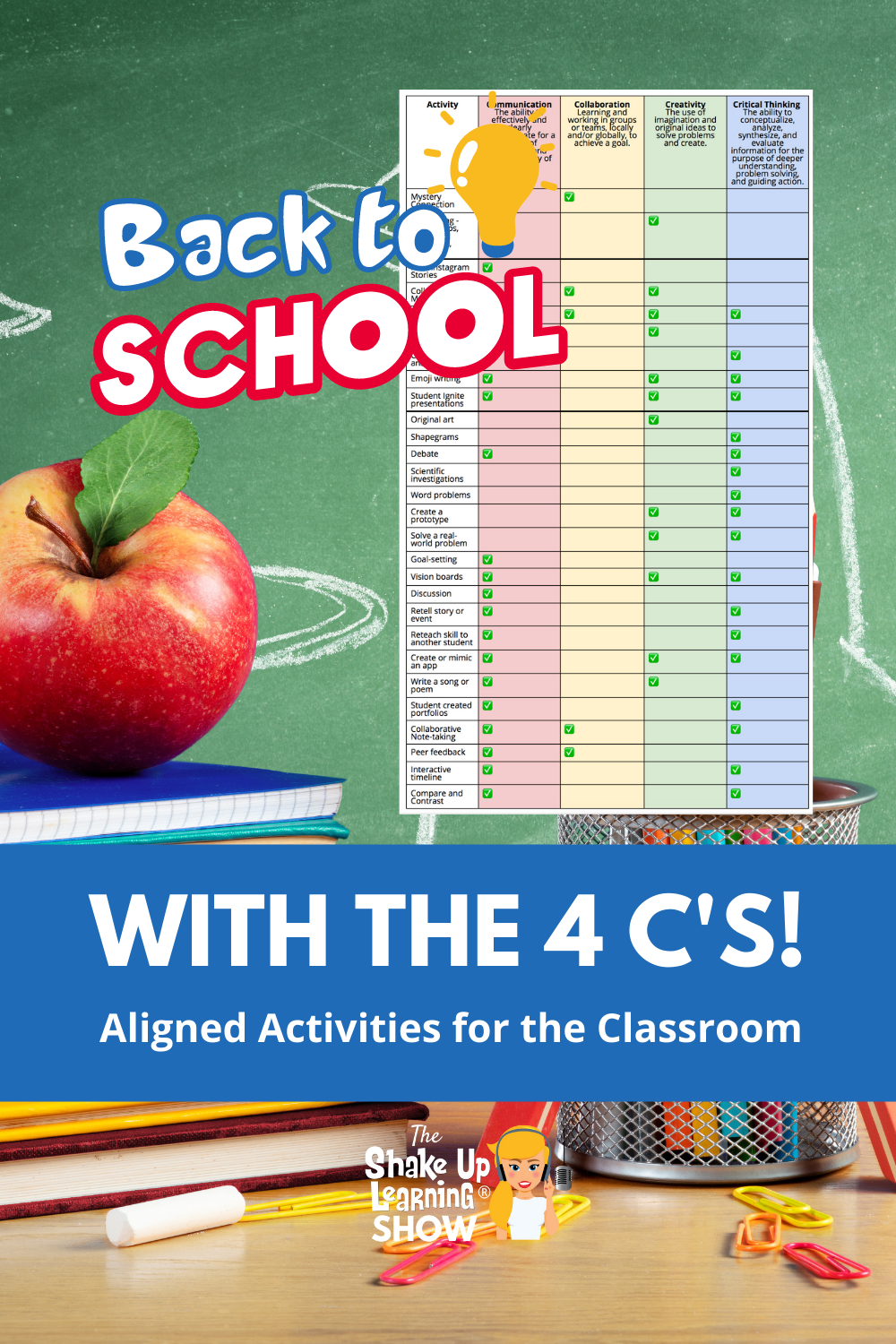 Back to School with the 4 C's [Aligned Activities]- SULS0123